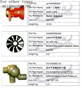 Sinotruck HOWO Shacman Truck Spare Parts Old Model Thermostat Thermoster pictures & photos