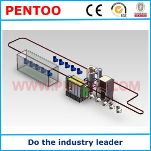 Powder Coating Line for Powder Painting with High Performance pictures & photos