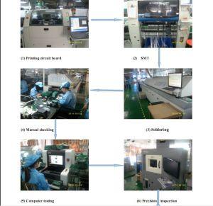 F21-E1 Universal Remote Control/Crane Remote Control/Wireless Remote Control pictures & photos