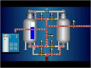 Oxygen Generator pictures & photos