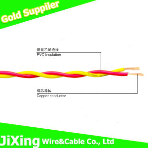 Shenzhen Jixing Wire & Cable Co., Ltd. pictures & photos