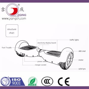 8 Inch 350W 36V 620 R Electric Bicycle Hub Motor Twist Car Brushless DC Motor pictures & photos