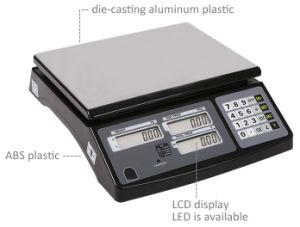 Aluminum Frame Electronic Digital Scales pictures & photos