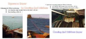 Dyneema, UHMWPE /PE/Pet/PP Vessel Mooring Lines pictures & photos