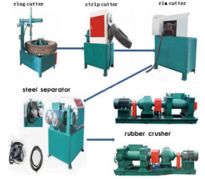 Hot Sale Tire Recycling Machine/Used Tire Recycling Plant/Rubber Tile Making Line pictures & photos