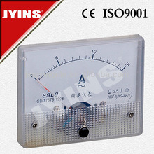80*65mm Analog Panel Meter pictures & photos