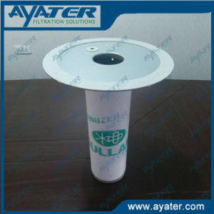 Ayater Supply Sullair Air Compressor Separator Element 02250125-500 pictures & photos