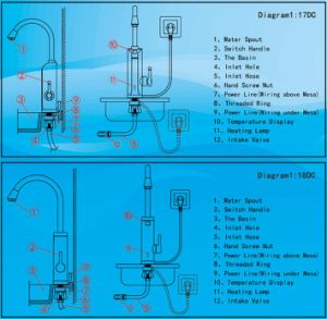 Thermal Electric Faucet pictures & photos