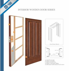 Interior Wooden Door (LTS-311) pictures & photos