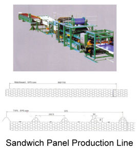 EPS and PU Sandwich Panel Roll Forming Machine