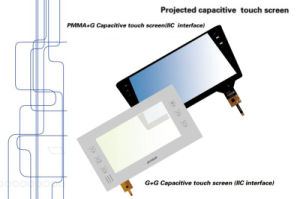 9.5 Inch Capacitive Glass Touch Screen with RoHS by Singway pictures & photos