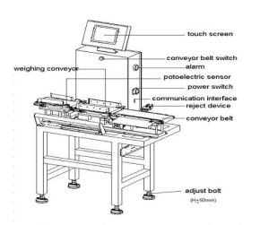 Check Weigher pictures & photos