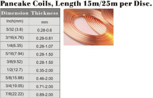 Length 15m/25m Per Scroll, Copper Tube, Pancake Coils pictures & photos