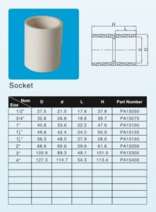 Plastic Fitting UPVC Socket / Coupling in ASTM Sch40 D-2466 Standar pictures & photos