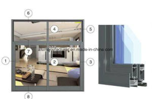 810 Series Sash Aluminium Alloy Extrusion Profile for Door and Window pictures & photos