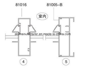 810 Series Sash Aluminium Alloy Extrusion Profile for Door and Window pictures & photos
