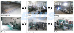 Automatic High Speed Plastic Vacuum Sealing Machine pictures & photos