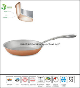 3ply Copper Clad Body Fry Pan pictures & photos