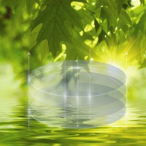 1.60 UV420 Asp Shc Blue/Yellow Green Optical Lens for Everyone