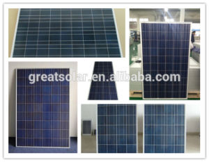 Cheap Price Per Watt! ! ! 120W Poly Solar Panel PV Module with TUV, CE, ISO pictures & photos