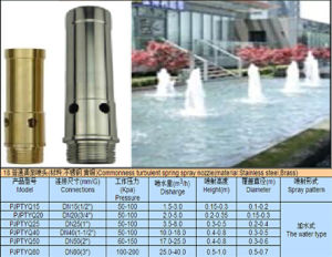 Foam Jet Fountain Nozzle in Stainless Steel pictures & photos