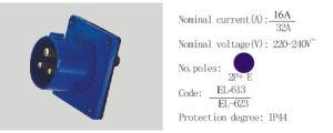 PC Plug Socket Coupling (EL-613/EL-623) pictures & photos