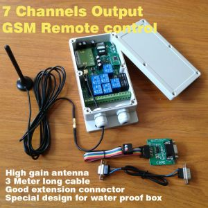 GSM-Relay GSM Remote SMS Controller pictures & photos