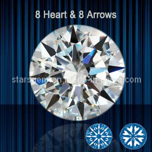 8 Hearts & 8 Arrows Cubic Zirconia White Zirconia Stone pictures & photos