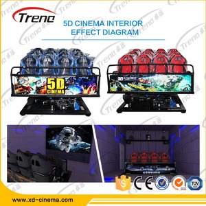 6/9 Seats 5D Cinema Equipment Motion Simulator pictures & photos
