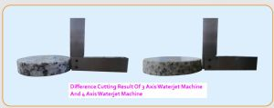 4 Axis Bevel Cutting Machine pictures & photos