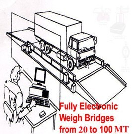 Mobile Weigh Bridge for Lorry pictures & photos