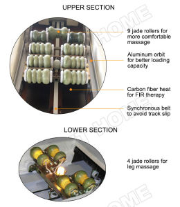 Infrared Heat Health Care Nuga Best Alike Jade Massage Bed pictures & photos