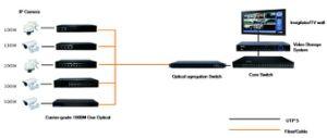 Saicom(SCM-G4SS12) 1000Mbps/port 4 RJ45 Ports & 1*9 switch for Computer pictures & photos