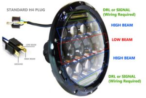New Arrival 7 Inch 75W Philips LED Round Headlight pictures & photos