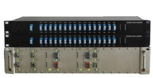 1X8/16/32/64 Multi-Channel Rack Mount Optical Mux/Demux pictures & photos