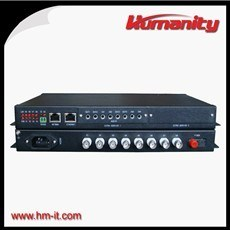 8 Channel Video Multiplexer