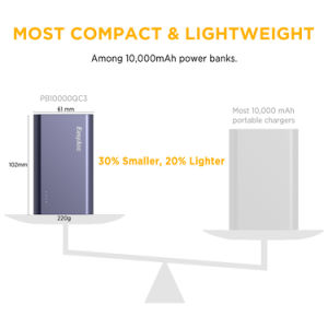 Easyacc 10000mAh Power Bank with Quick Charge 3.0 pictures & photos