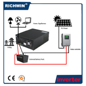 1200va/1800va/2400va Power Inverter with High Frequency and Modified Sine Wave for Home Appliance, Applied to Solar System pictures & photos