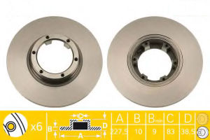 Automobile Parts Brake Disc for Aro/Dacia/Renault pictures & photos