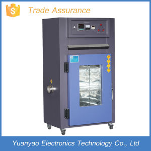 High Temperature Industrial Ovens for Widely Usage pictures & photos