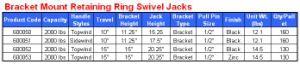"15"" Travel-2000 Lbs Bracket Mount Retaining Ring Trailer Jacks Topwind pictures & photos"