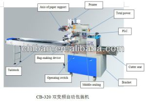 Bakery Horizontal Flow Packing Machine pictures & photos