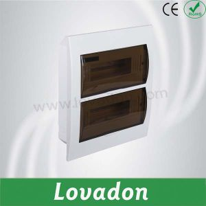 Lvm Series Distribution Box (plastic base) pictures & photos