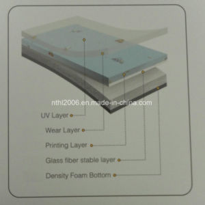 Roll Synthetic Material PVC Flooring for Bus Hospital House Office pictures & photos