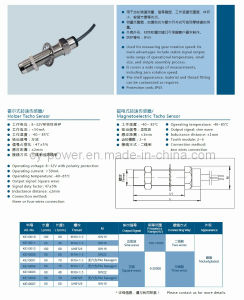 Engine Instrument Panel, Engine Sensor pictures & photos