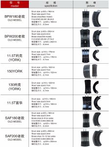 Brake Shoes Size for 160 and 180 and 220 for Benz pictures & photos