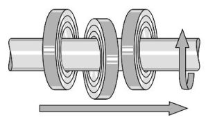 Automation Linear Drive Nut pictures & photos