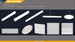 4′ Round LED Panel Light, Slim LED Spot Light Panel 8W for Commercial Purposes pictures & photos