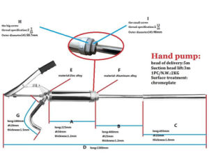 Bomba Manual De Piston / Bomba Manual PARA Trasvase Liquidos - 19mm 20L/Min pictures & photos
