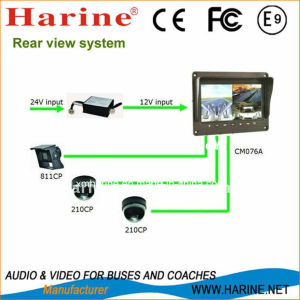 7 Inch Car Rear View Monitor with Reversing Camera pictures & photos